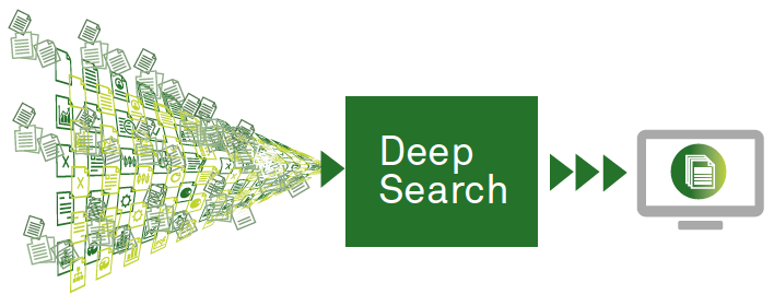 Deep Search